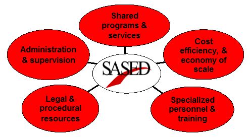 SASED-benefits