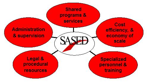 SASED-benefits